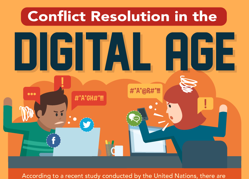 conflict-resolutions
